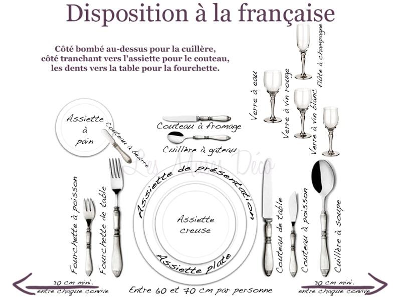 Dresser une table dans les r gles de l 39 art deco tendency - Mise en place table restaurant ...