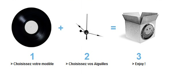 horloge Clockyourvinyl