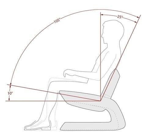 fauteuil Design Line Moustache