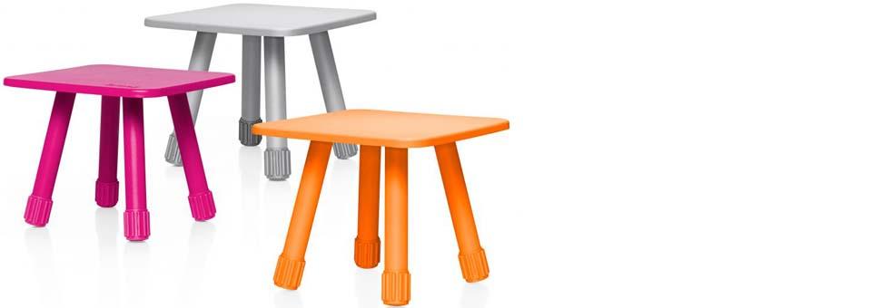 The Tablitski table FatBoy