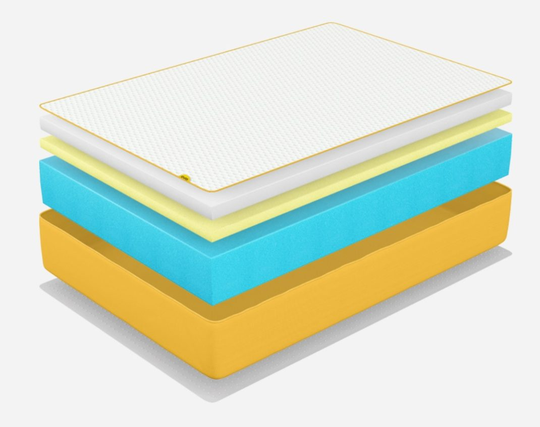 sur matelas avis cheap principales du matelas aura x cm mmoire de forme thermosoft viscotex. Black Bedroom Furniture Sets. Home Design Ideas