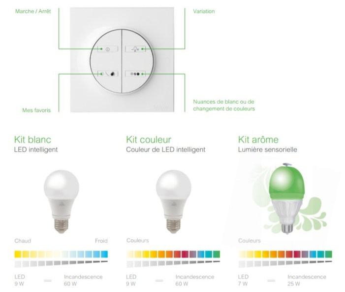 Wiser Odace Lighting Schneider Electric